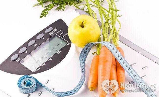 6 Причин втрати ваги