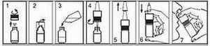 Застосування сінуфорте від гаймориту - дорого, але ефективно?