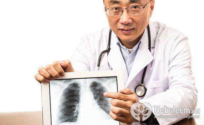 Способи боротьби з астмою